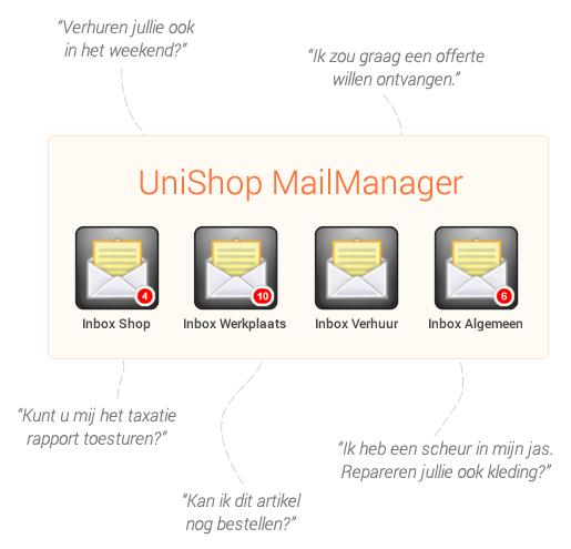 unishop-mailmanager